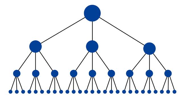 structura site arborescenta